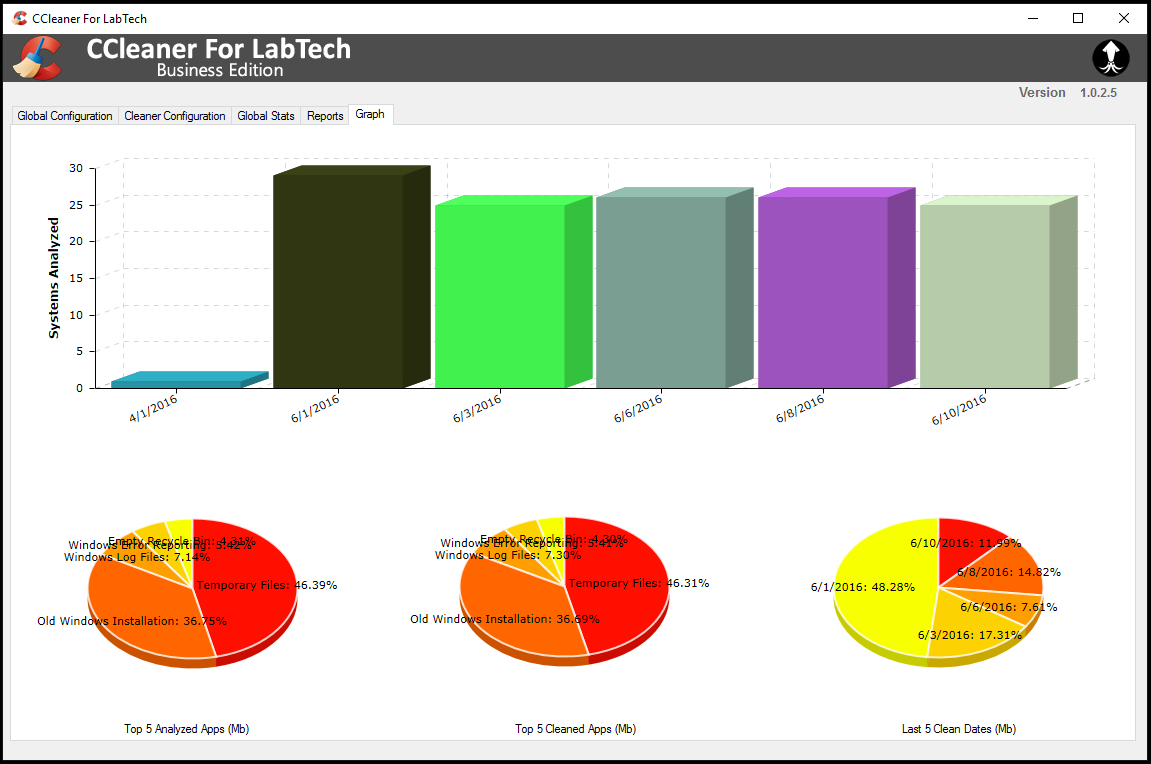 ViewMenu-Graphs
