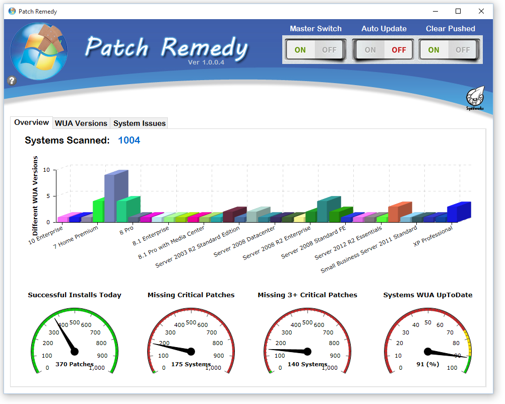 Patch Remedy Plugin for LabTech - Discussion - MSPGeek